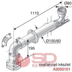 Saunier Duval SDC flex készlet